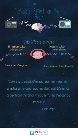 Music's magical power on the brain