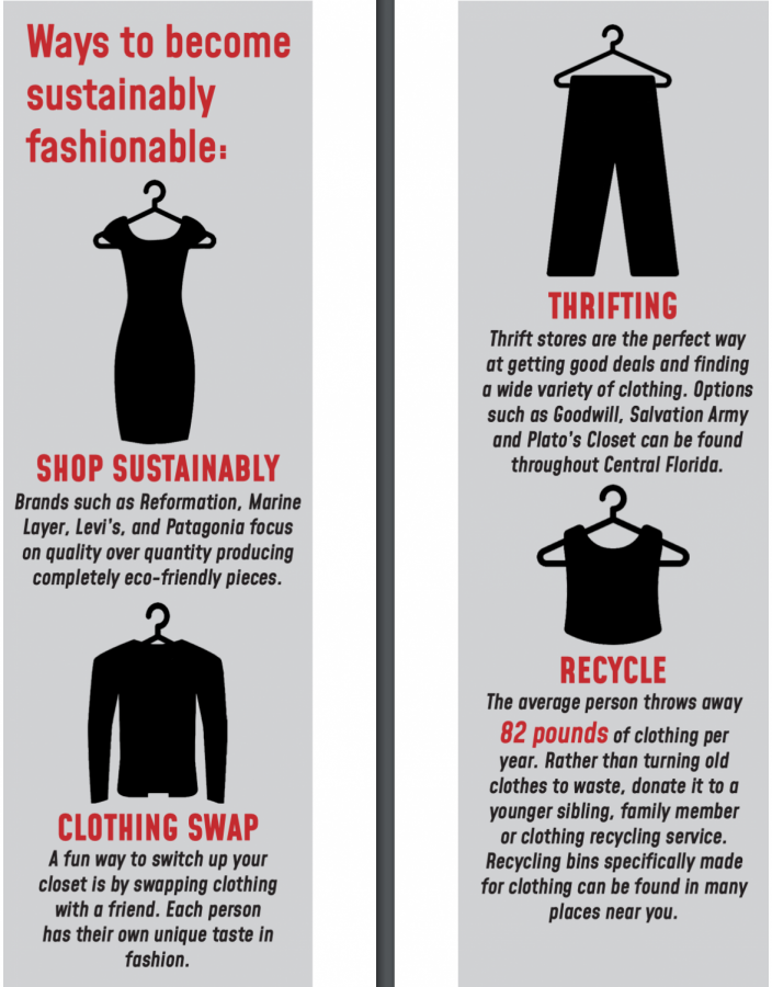 Student Sets Sustainable Fashion Standards