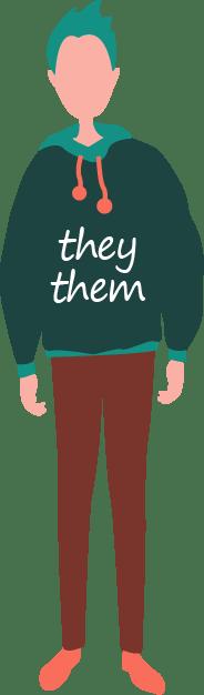 Progression of Personal Pronouns