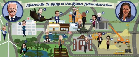Bidenville: A Map of the Biden Administration